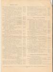 Doblinger Sortiment 1957-2 kl
